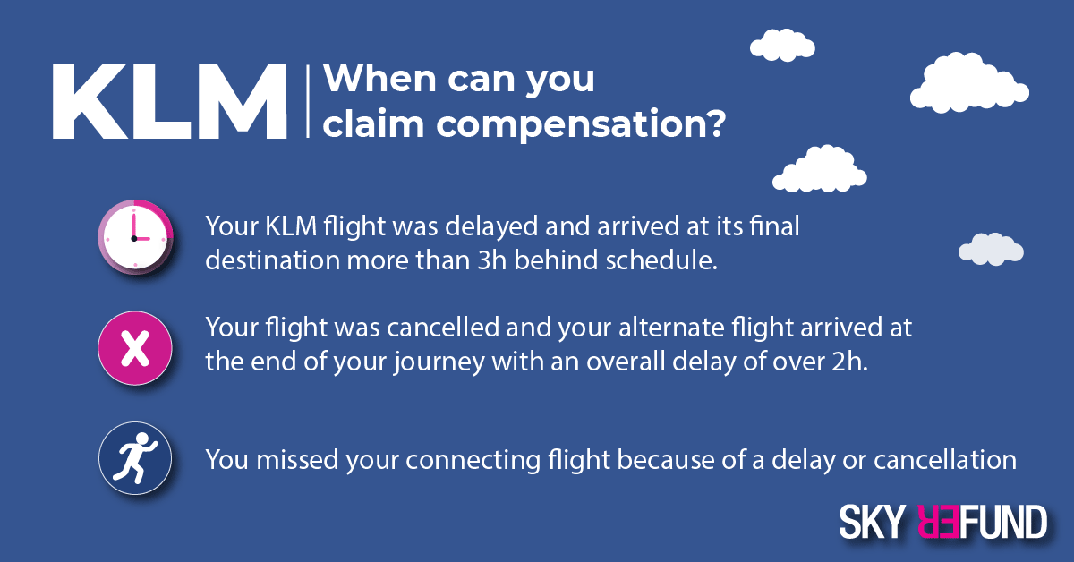 In what circumstances can you get a KLM delay refund?