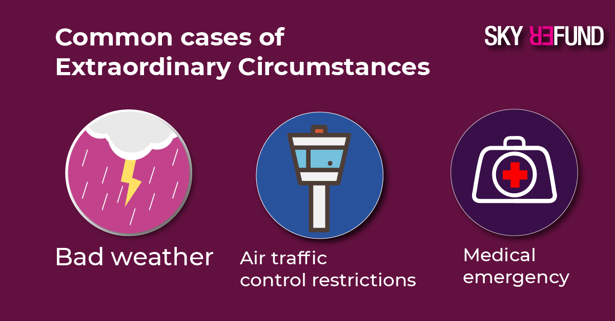 Extraordinary circumstances may prevent claiming compensation for flight delay from KLM.
