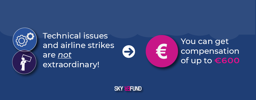Delay due to technical issues or a wildcat strike? You can claim up to 600 euros.