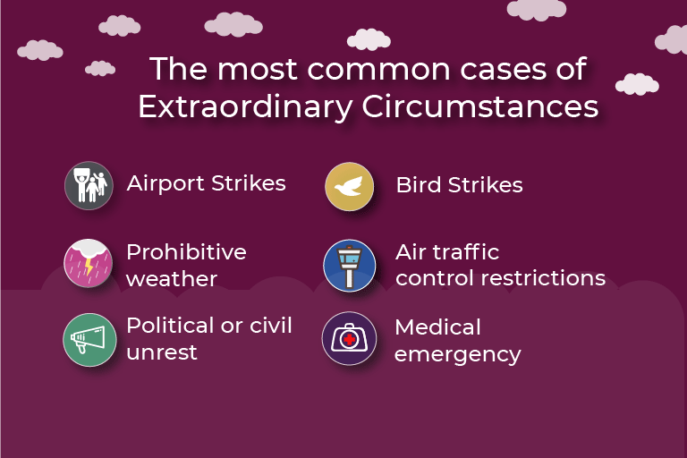 Extraordinary circumstances that cause cancelled flights and delays.
